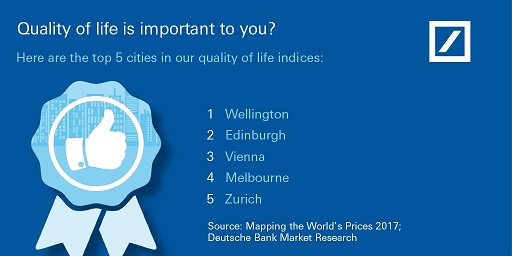 Quality of life – Deutsche Bank Annual Report of Global Prices